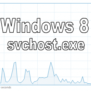 svchost.exe slowing down computer